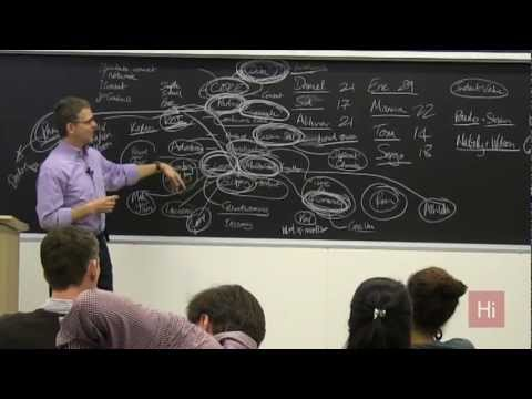 Marketing Harvard Business