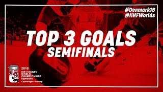 Top Goals of the Day - May 19 2018 | #IIHFWorlds 2018