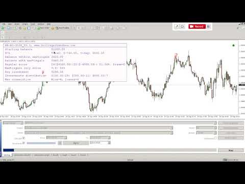 Binary options backtesting