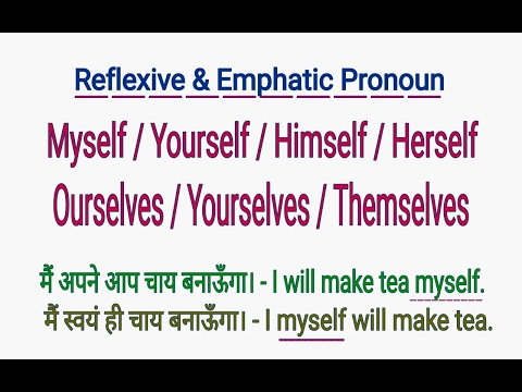REFLEXIVE & EMPHATIC PRONOUNS - MYSELF OURSELVES HIMSELF HERSELF ITSELF YOURSELF  IN ENGLISH HINDI