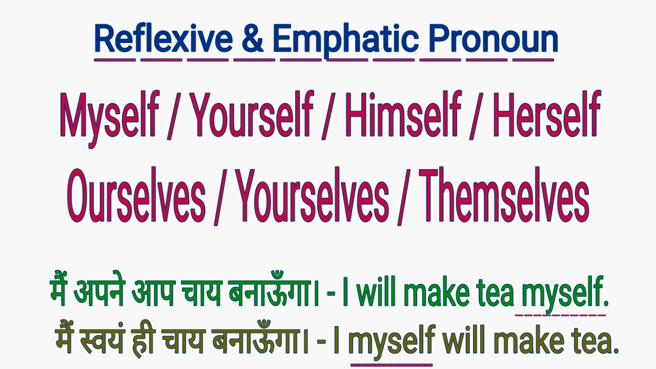 REFLEXIVE U0026 EMPHATIC PRONOUNS   MYSELF OURSELVES HIMSELF HERSELF ITSELF  YOURSELF IN ENGLISH HINDI