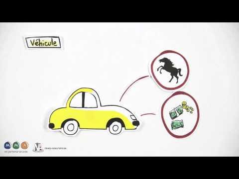 Le tarif d'une assurance auto, comment ça marche ?
