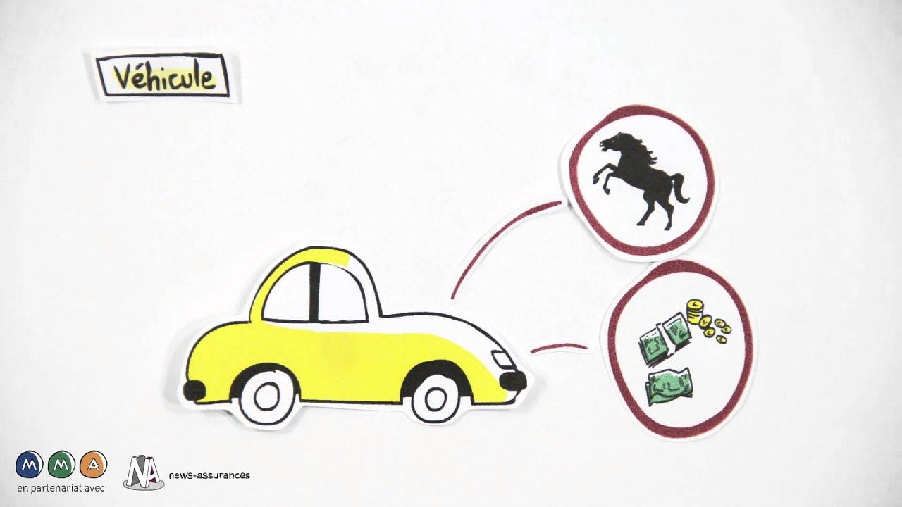 le tarif d 39 une assurance auto comment a marche youtube. Black Bedroom Furniture Sets. Home Design Ideas