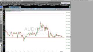 Binary Options- A Live Trade Explained