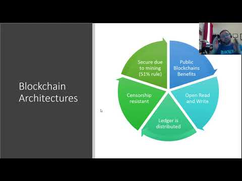 Certified Blockchain Solutions Architect Cbsa Certification Mini