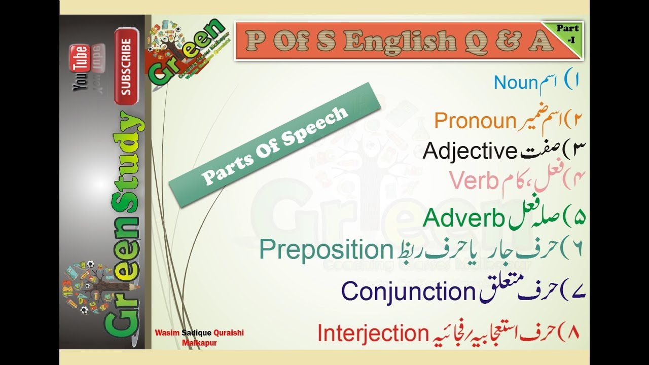 8 Parts Of Speech In English Grammar With Examples In Urdu English