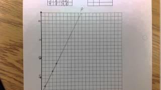 Engage New York Grade 5 Math Module 6 Lesson 9