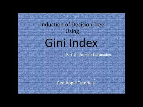 Gini Index Example Explanation  - Part 2 In Hindi