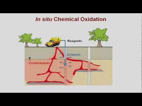 Contaminant oxidation by activation of persulfate and hydrogen peroxide