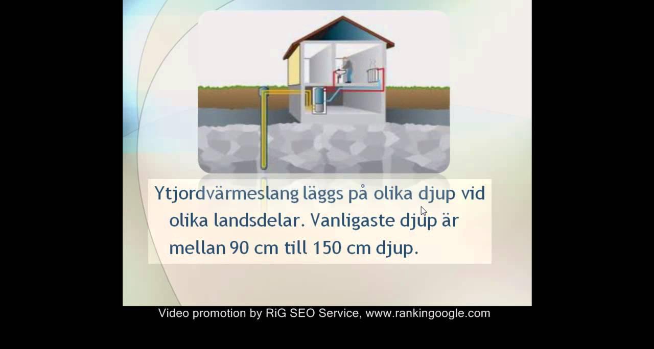 Inredning luftvärmepump kostnad : Jordvärme - värmepump kostnad, installera jordvärme - YouTube