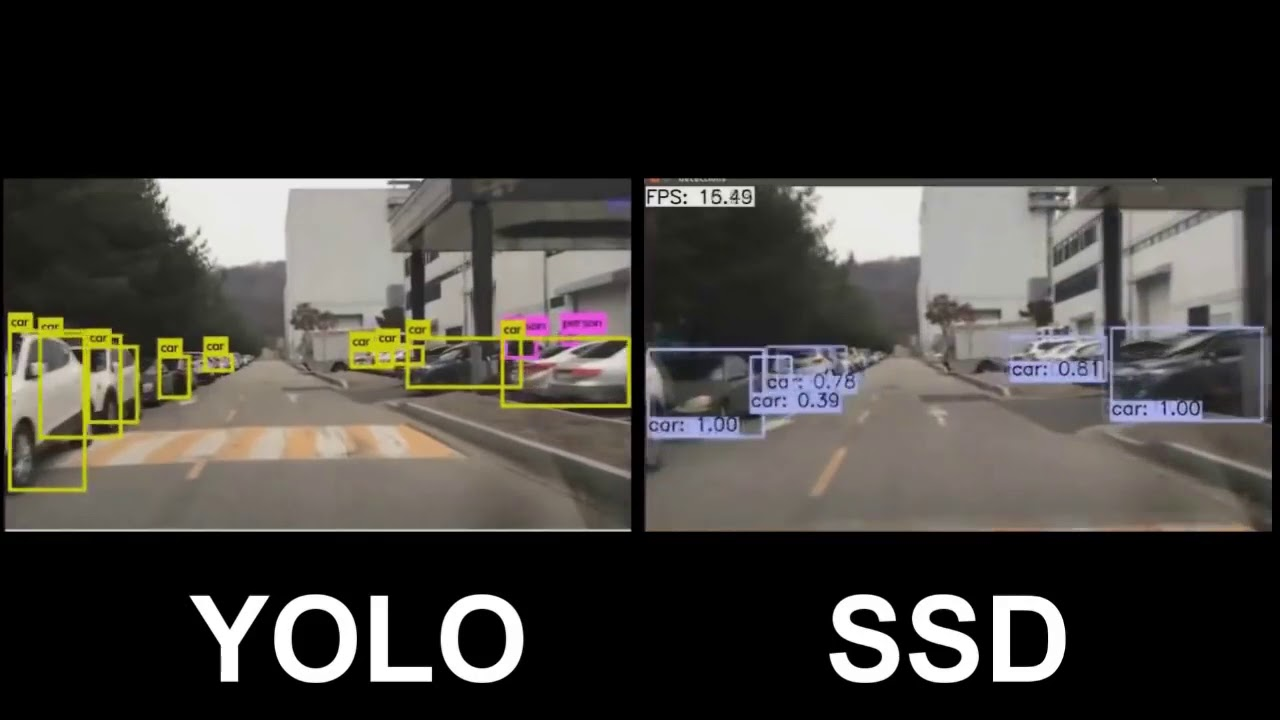 Virtual Vision | YOLO vs SSD