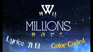 WINNER - MILLIONS Lyrics - Line Distribution