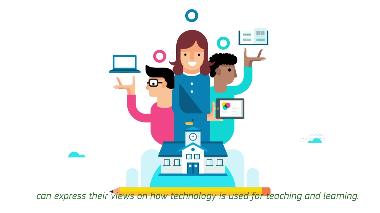 Digital technologies for better learning and teaching  Self-reflection tool  for schools (SELFIE) 11b11c9a3e602