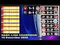 Hasil dan Klasemen Liga Champions Tadi Malam Lengkap, Klasemen Ahir Fase Group Liga Champions 2020