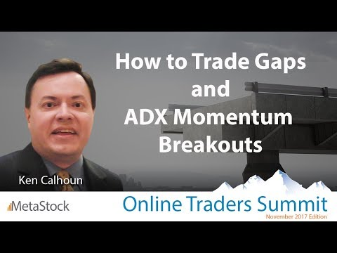 How to Trade Gaps & ADX Momentum Breakouts