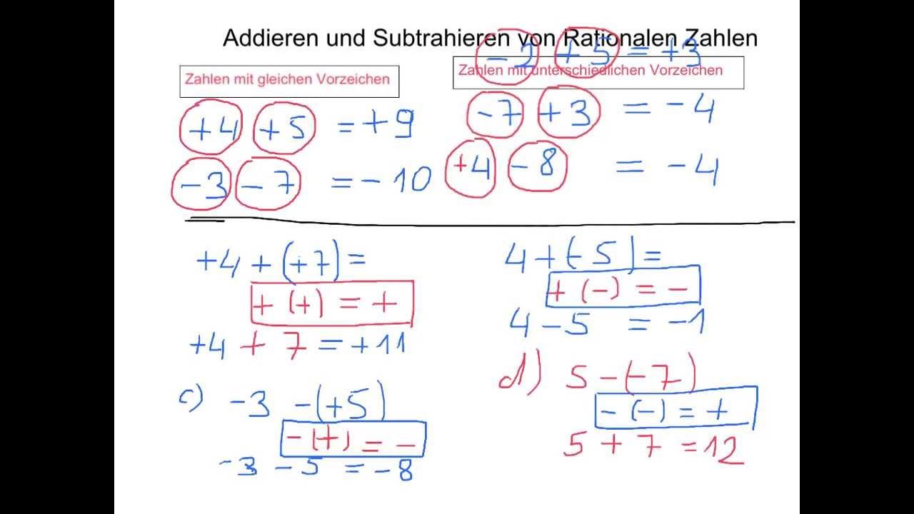 Addieren und subtrahieren von Rationalen Zahlen - YouTube