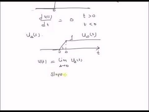 Impulse Signal as a derivative of Unit Step