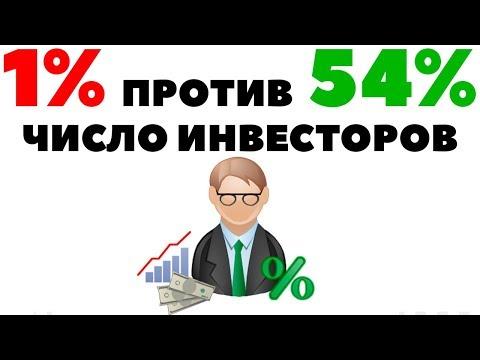 1% Vs 54%. Почему в России инвестирует так мало людей? Как начать инвестировать в акции 2019?