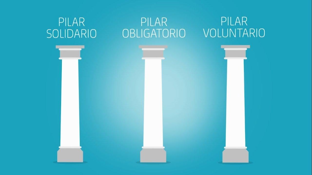 Pilares Del Sistema Previsional Afp Capital Youtube