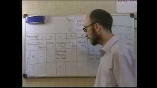 Седьмой урок латыни  Дополнение  3 склонение, правило определения рода