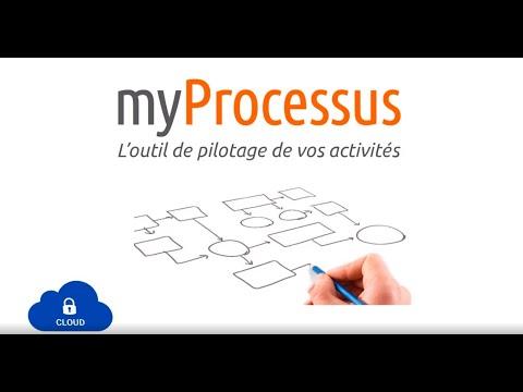 myProcessus
