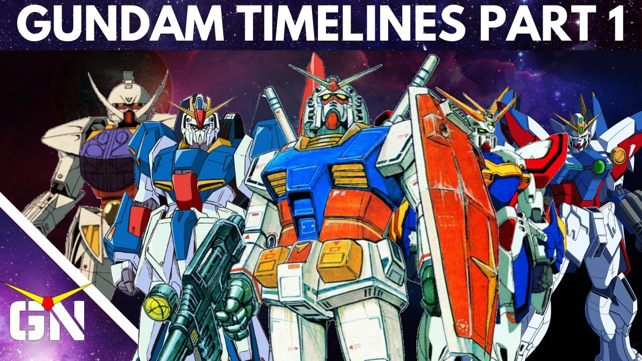 Gundam History | Alternative Timelines Part 1