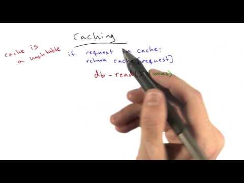 Caching - Web Development