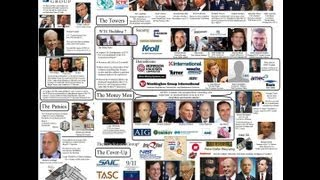 9/11 Conspiracy Solved: Names, Connections, & Details Exposed!