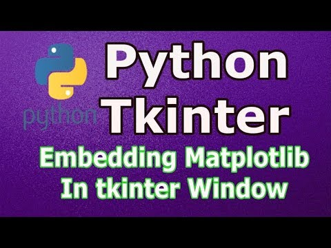 21 How To Embed Matplotlib In Tkinter Window