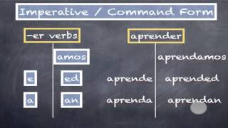learn spanish imperative er ir positive conjugations