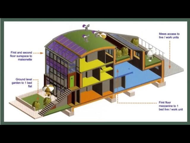 Creating eco-Friendly and the Liveable Neighbourhoods