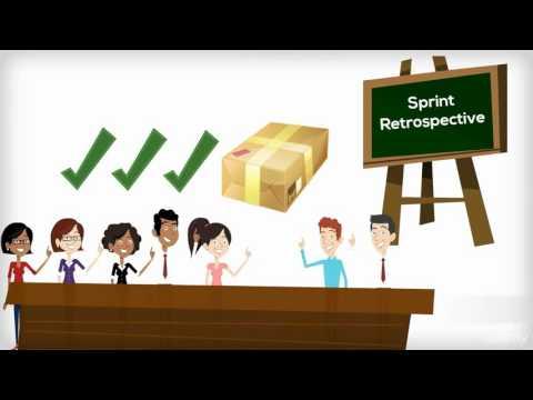 012 how to run The Sprint Retrospective