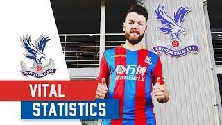 A Look at Erdal Rakip's Vital Statistics