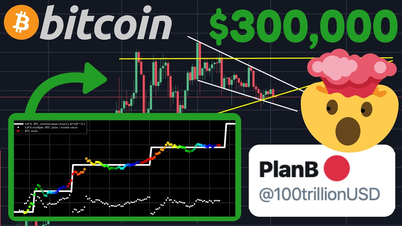PlanB 🔴: BITCOIN TO $300,000 BY DECEMBER 2021!!!!!!!!!!