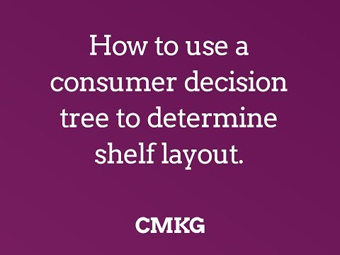 How to use a consumer decision tree to determine shelf layout