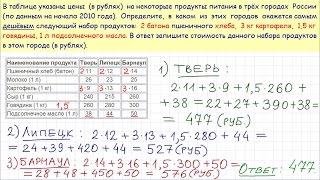Задача 3 (В4) № 77361 ЕГЭ-2015 по математике. Урок 22