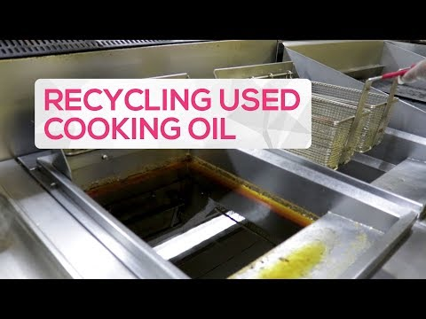 How to recycle used oil in Qatar and save the environment