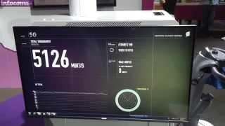 Ericsson 5G Demo & MWC 2015