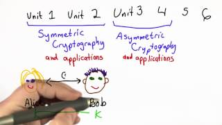 Course Overview - Applied Cryptography