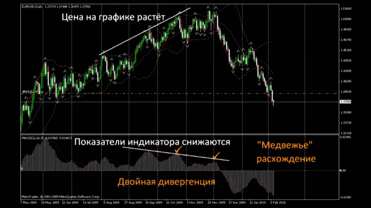 4 maxiforex ru