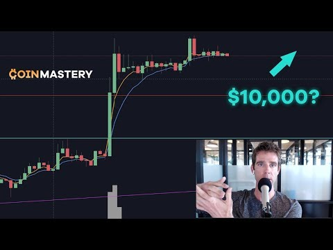 Are We Going To $10K BTC? Recruiting New Buyers, Liquidity/Portfolio Questions + Answers - Ep168