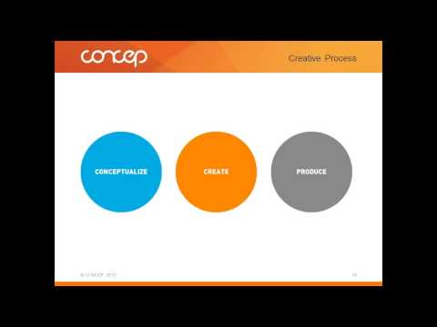 Concep Chat - The New Mobile Approach For Ecards