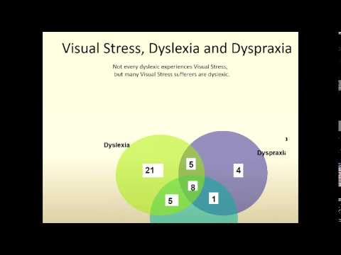 Visual Stress: What Everyone Should Know - Webinar