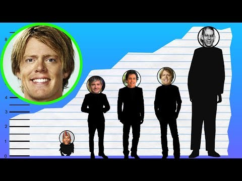 How Tall Is Kris Marshall?  Height Comparison!