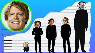How Tall Is Kris Marshall? - Height Comparison!