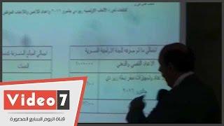 بالفيديو.. شريف العريان: فترة إعداد الأولمبياد فى عهد طاهر أبوزيد مرت بظروف صعبة