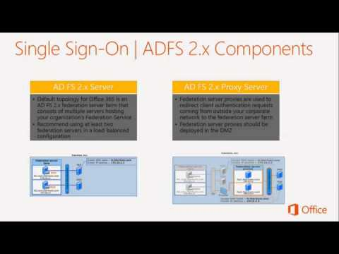 Office 365 administration 03 office 365 single sign on dirsync and adfs youtube - Single sign on with office 365 ...