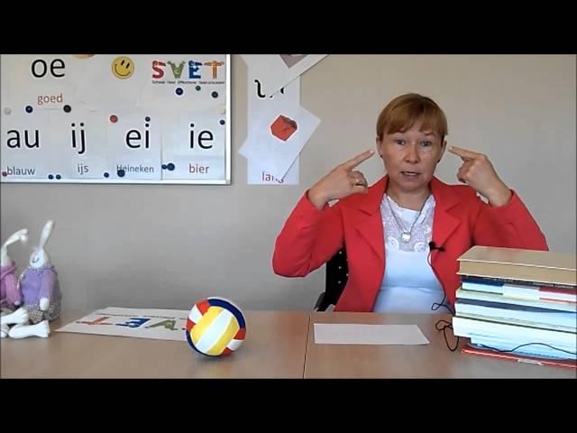 Nauka holenderskiego | Precz ze stresem