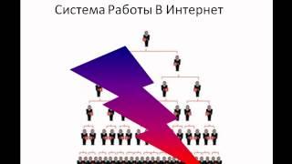 Урок 1 система