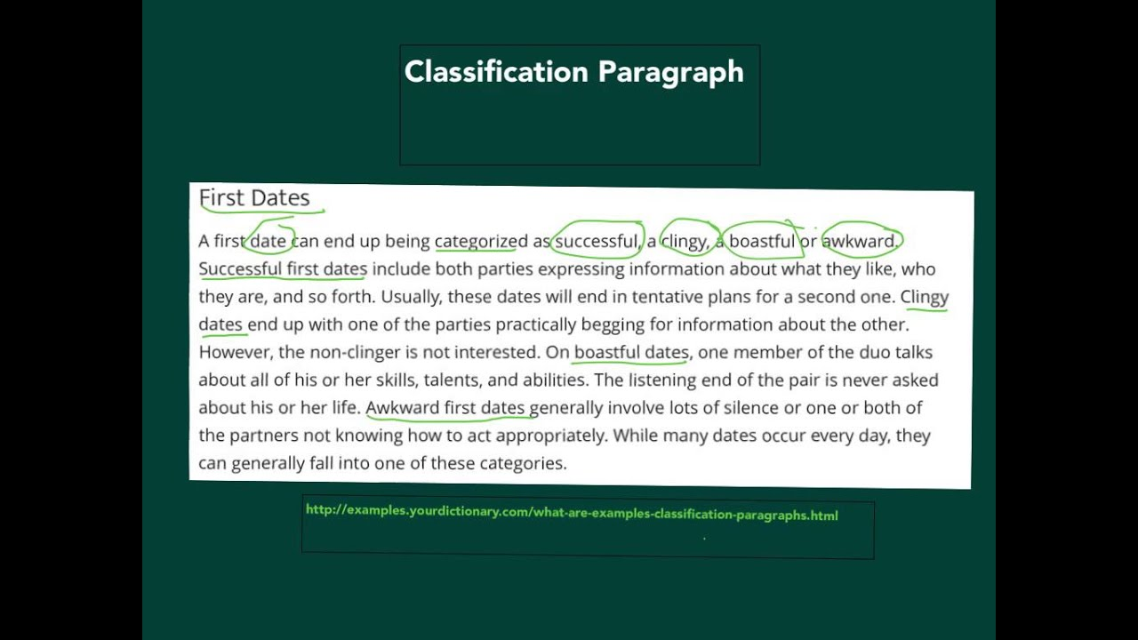 classification paragraph